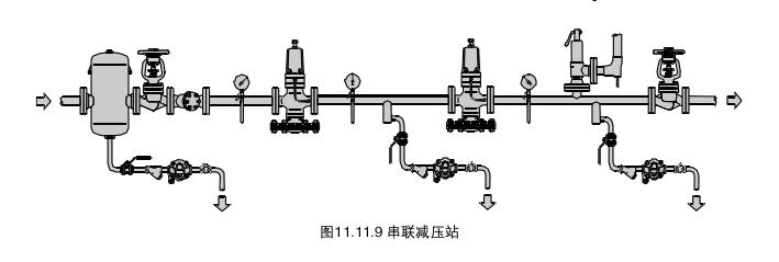 [推荐]蒸汽主管,储槽,罐体和减压阀一蒸汽疏水阀的选型运用图片