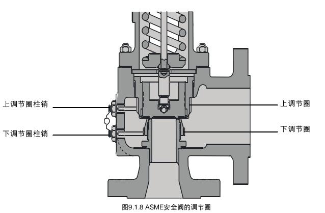 沈阳市那里有检测锅炉安全阀的单位?图片