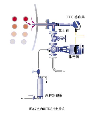 161f锅炉控制接线图
