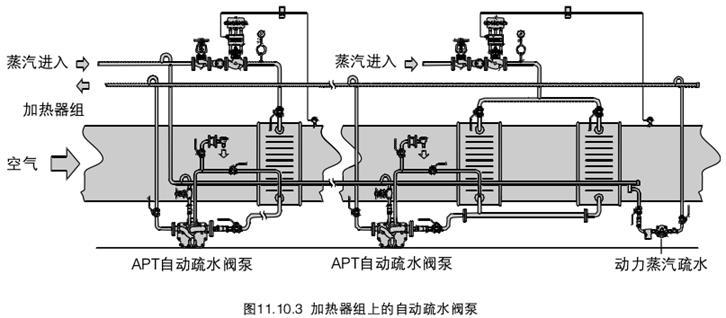 热水桶加热管工作原理图