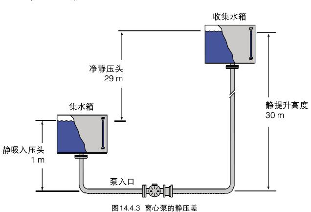 水泵压力自动控制电路图